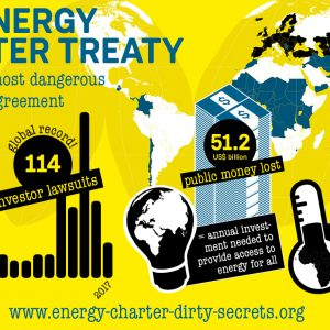 Energy Charter Treaty will prevent implementation of Paris Climate Agreement